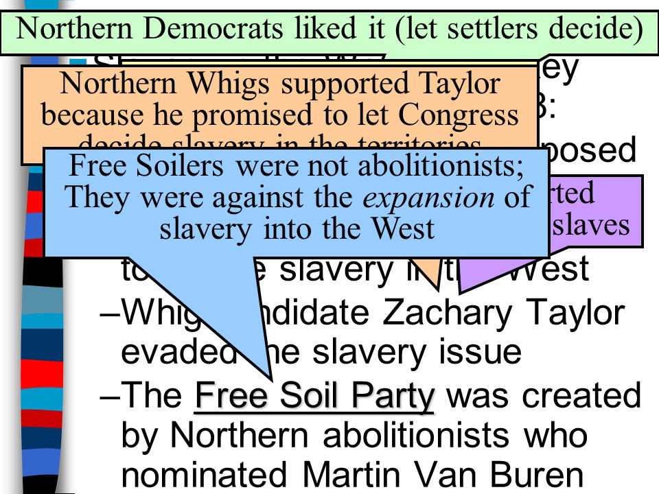 The Election of 1848 Northern Democrats liked it (let settlers decide) Slavery in the West was a key issue in the Election of 1848: