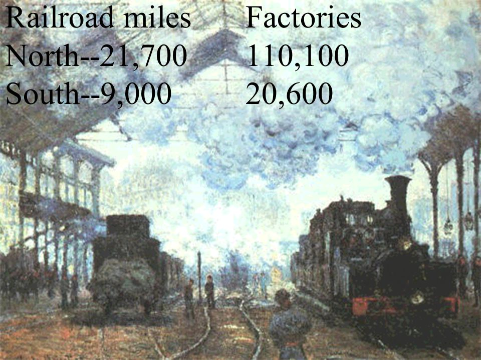 Railroad miles Factories North--21,700 110,100 South--9,000 20,600