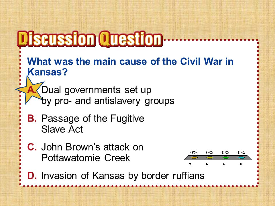 A B C D What was the main cause of the Civil War in Kansas