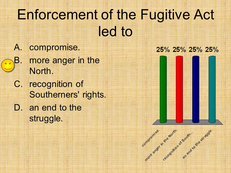 Enforcement of the Fugitive Act led to