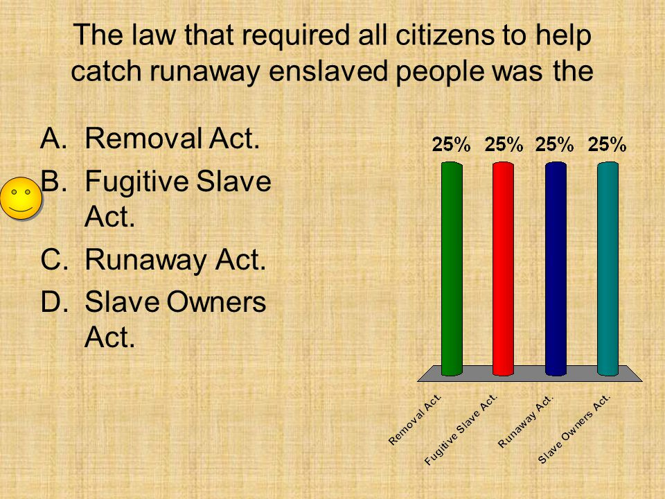 The law that required all citizens to help catch runaway enslaved people was the