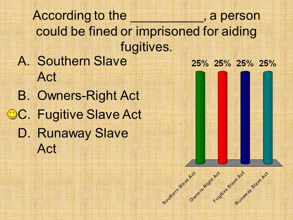 According to the __________, a person could be fined or imprisoned for aiding fugitives.