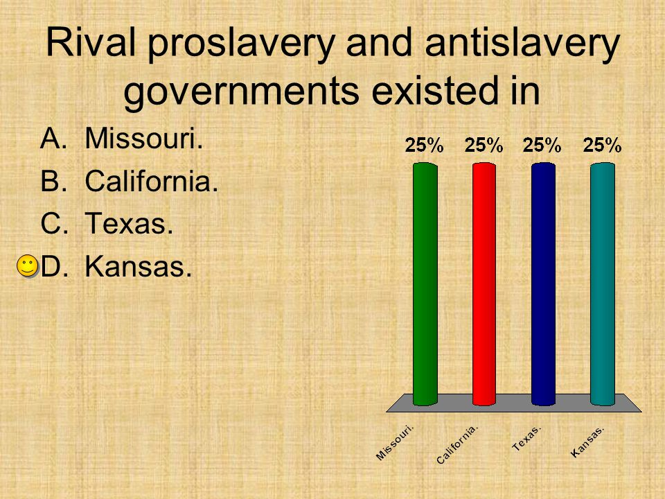 Rival proslavery and antislavery governments existed in