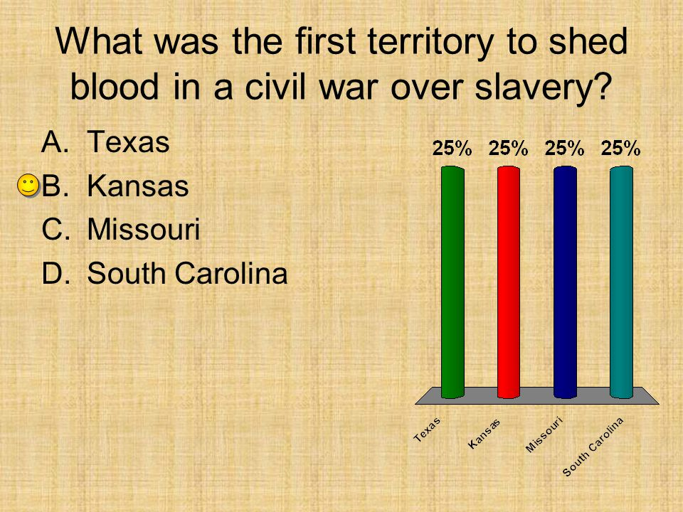 What was the first territory to shed blood in a civil war over slavery