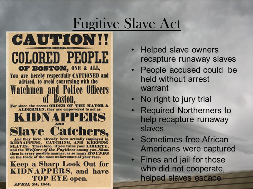 Fugitive Slave Act Helped slave owners recapture runaway slaves