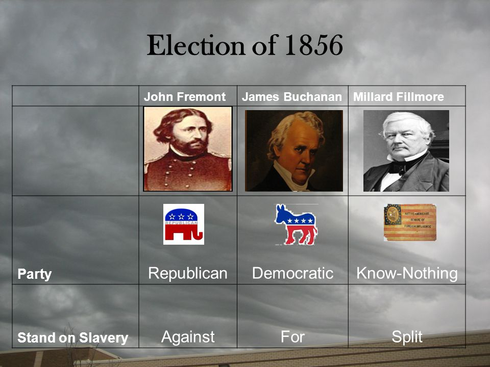 Election of 1856 Republican Democratic Know-Nothing Against For Split