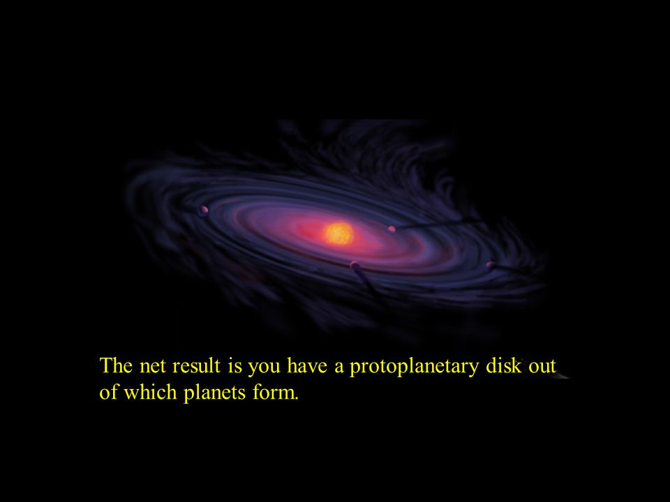 The net result is you have a protoplanetary disk out of which planets form.