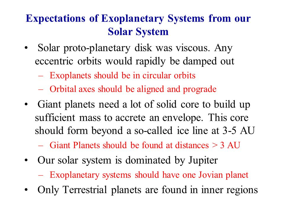 Expectations of Exoplanetary Systems from our Solar System
