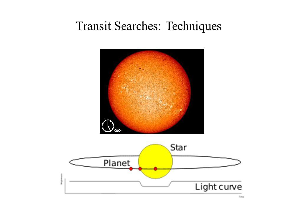 Transit Searches: Techniques