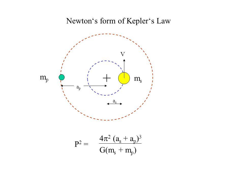 Newton's form of Kepler's Law