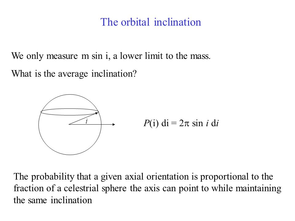 The orbital inclination