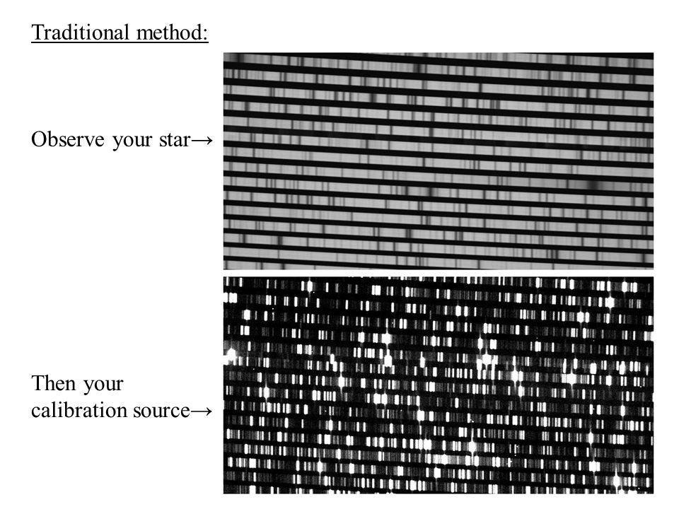 Traditional method: Observe your star→ Then your calibration source→