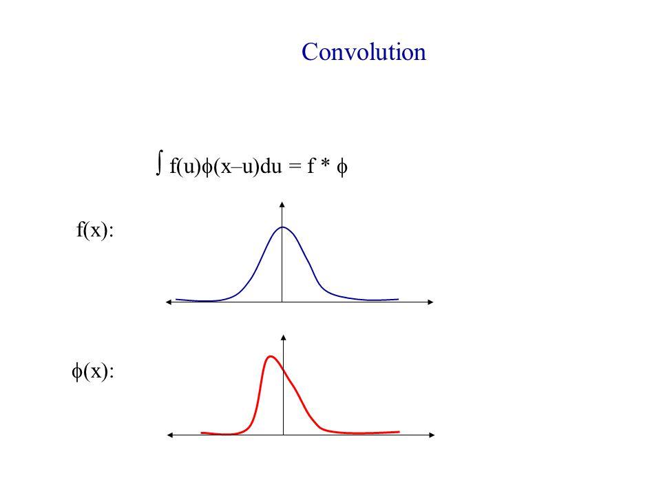 Convolution  f(u)f(x–u)du = f * f f(x): f(x):