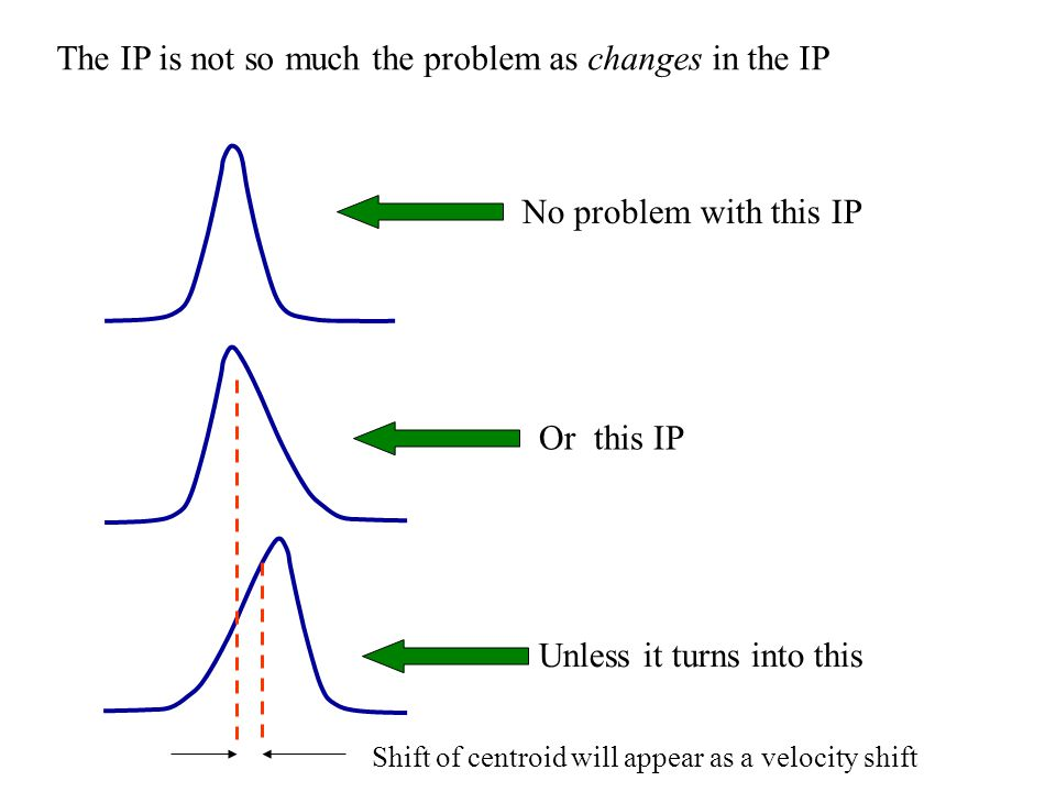 The IP is not so much the problem as changes in the IP