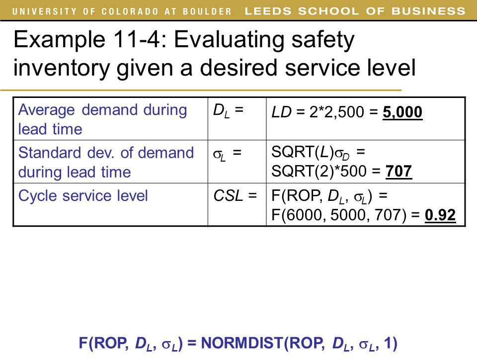 F(ROP, DL, L) = NORMDIST(ROP, DL, L, 1)