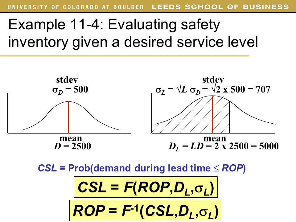CSL = F(ROP,DL,L) ROP = F-1(CSL,DL,L)