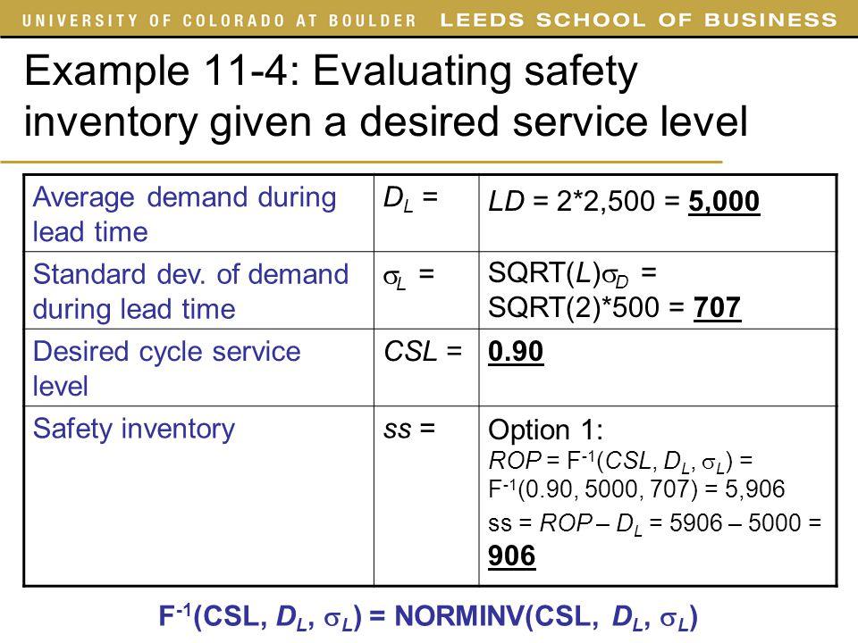 F-1(CSL, DL, L) = NORMINV(CSL, DL, L)
