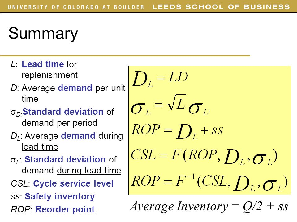Summary Average Inventory = Q/2 + ss L: Lead time for replenishment