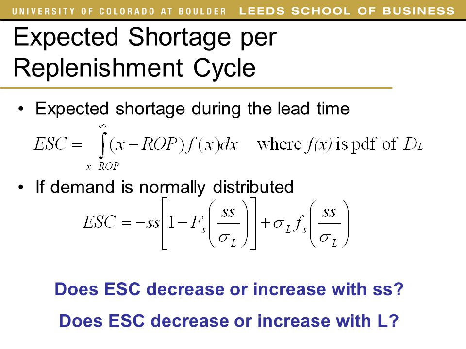 Expected Shortage per Replenishment Cycle