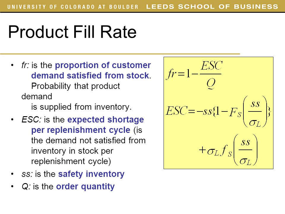 SYST 4050 Slides Product Fill Rate.