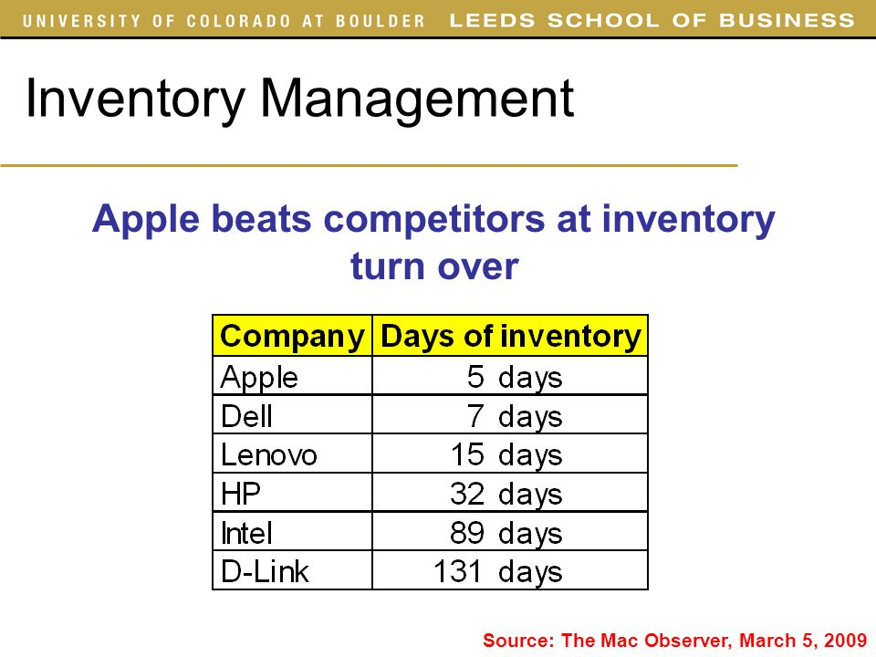 Apple beats competitors at inventory turn over