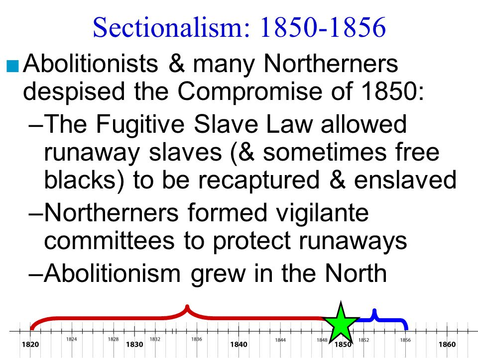 Sectionalism: 1850-1856 Abolitionists & many Northerners despised the Compromise of 1850: