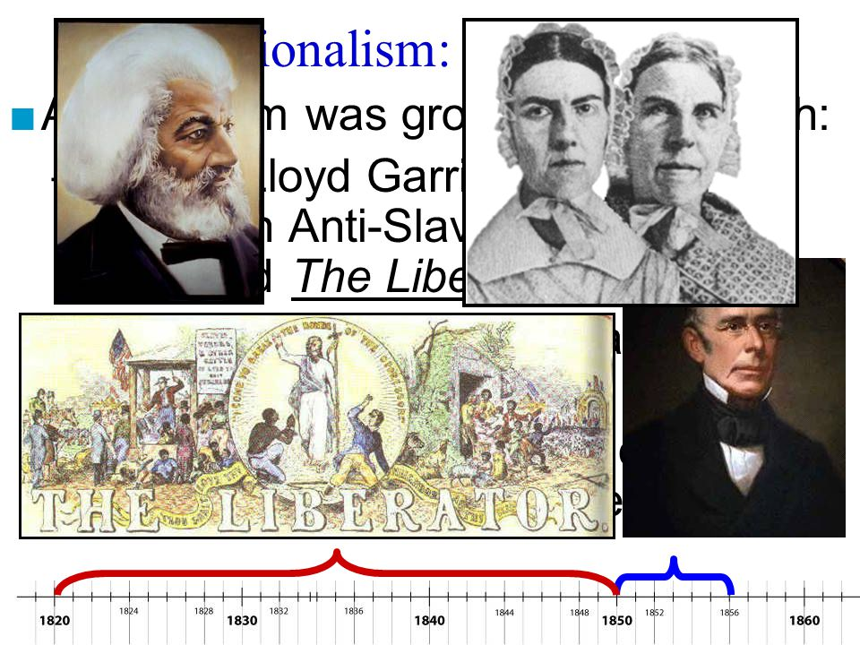 Sectionalism: 1850-1856 Abolitionism was growing in the North: