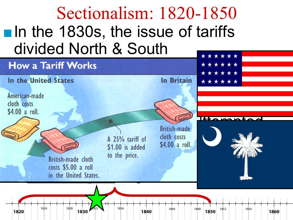 Sectionalism: 1820-1850 In the 1830s, the issue of tariffs divided North & South.