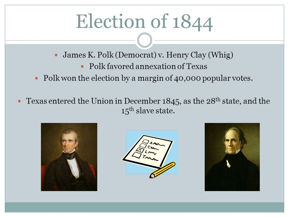 Election of 1844 James K. Polk (Democrat) v. Henry Clay (Whig)
