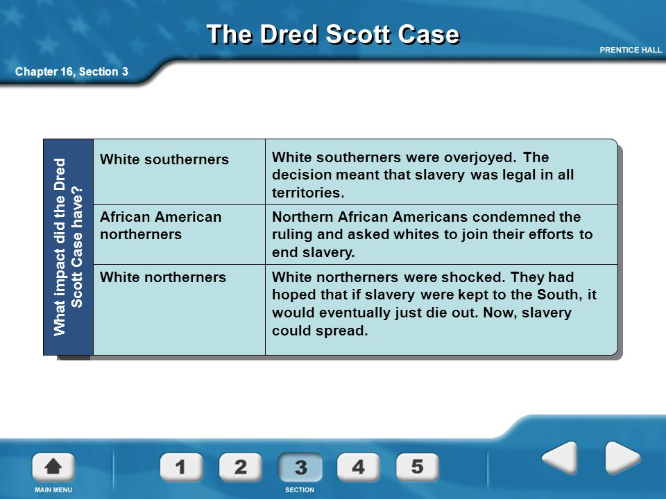 What impact did the Dred Scott Case have