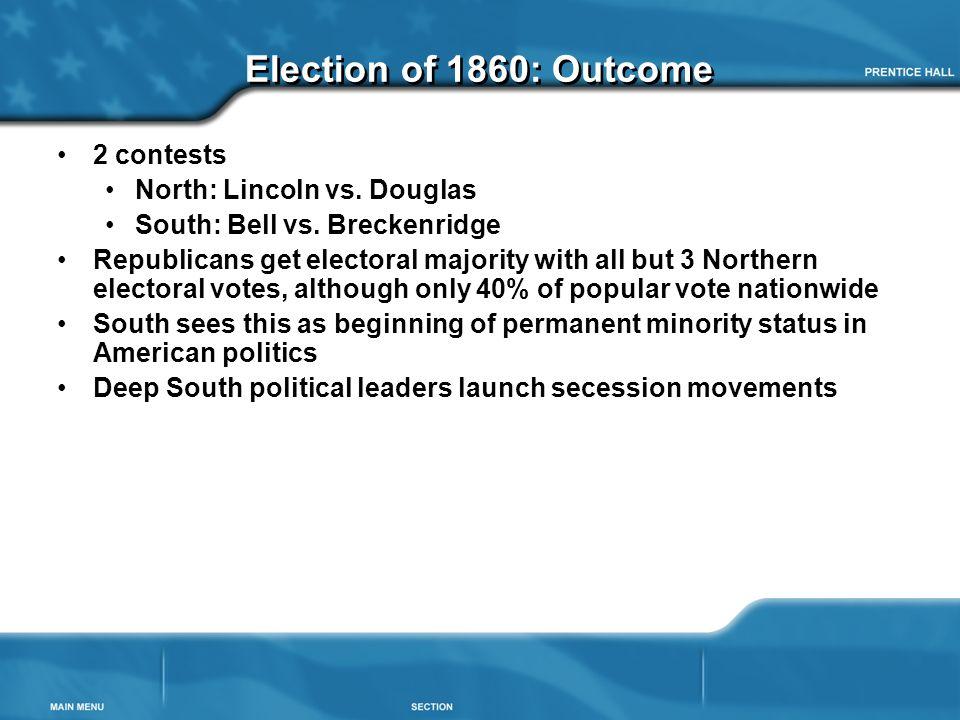 Election of 1860: Outcome 2 contests North: Lincoln vs. Douglas