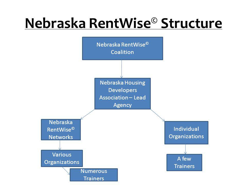 Nebraska RentWise© Structure