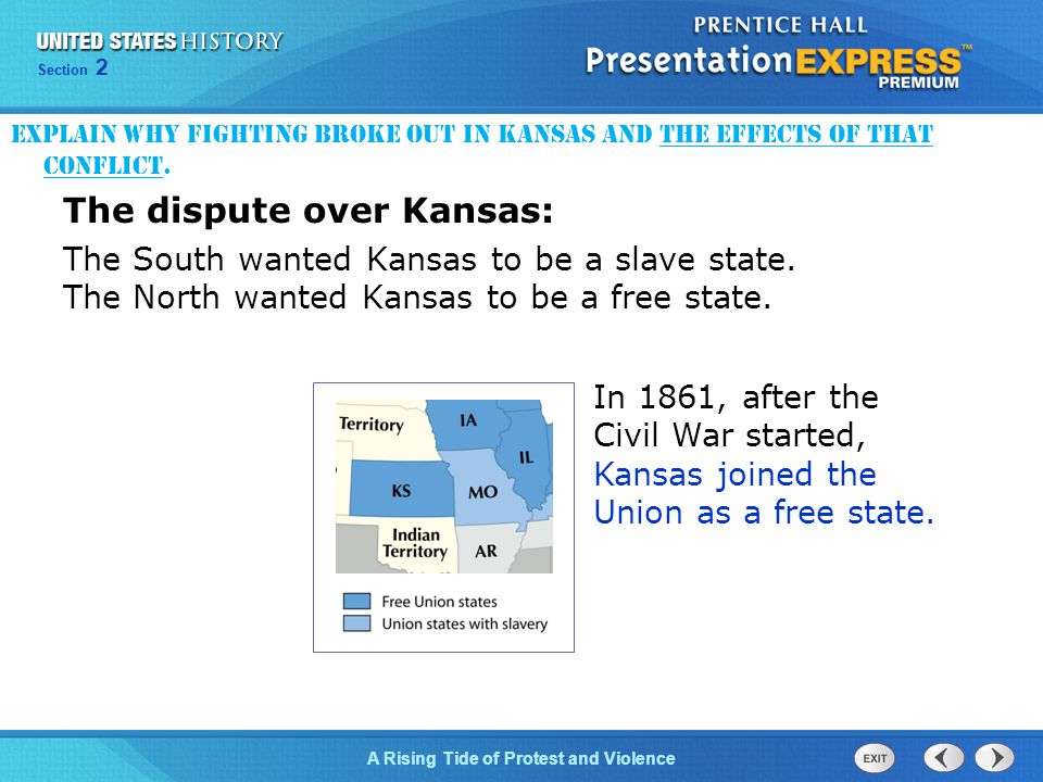 The dispute over Kansas: