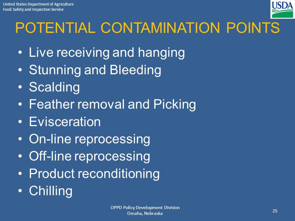 POTENTIAL CONTAMINATION POINTS