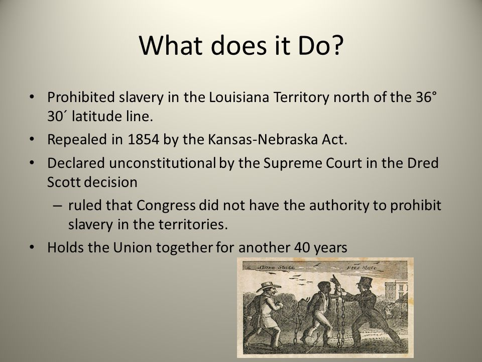 What does it Do Prohibited slavery in the Louisiana Territory north of the 36° 30´ latitude line. Repealed in 1854 by the Kansas-Nebraska Act.