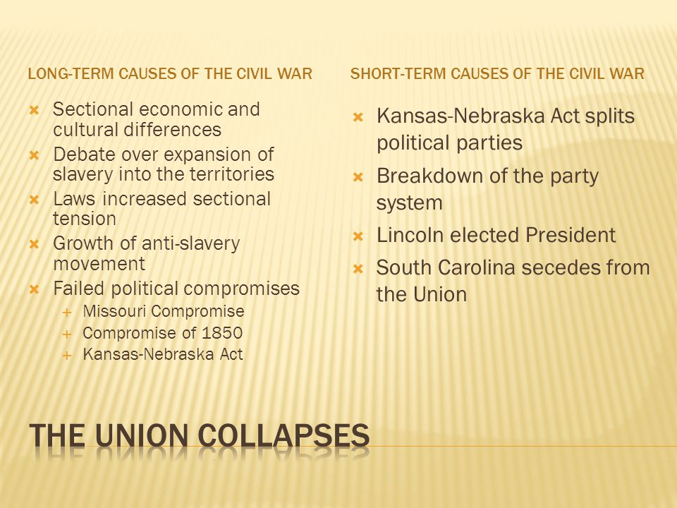The Union Collapses Kansas-Nebraska Act splits political parties