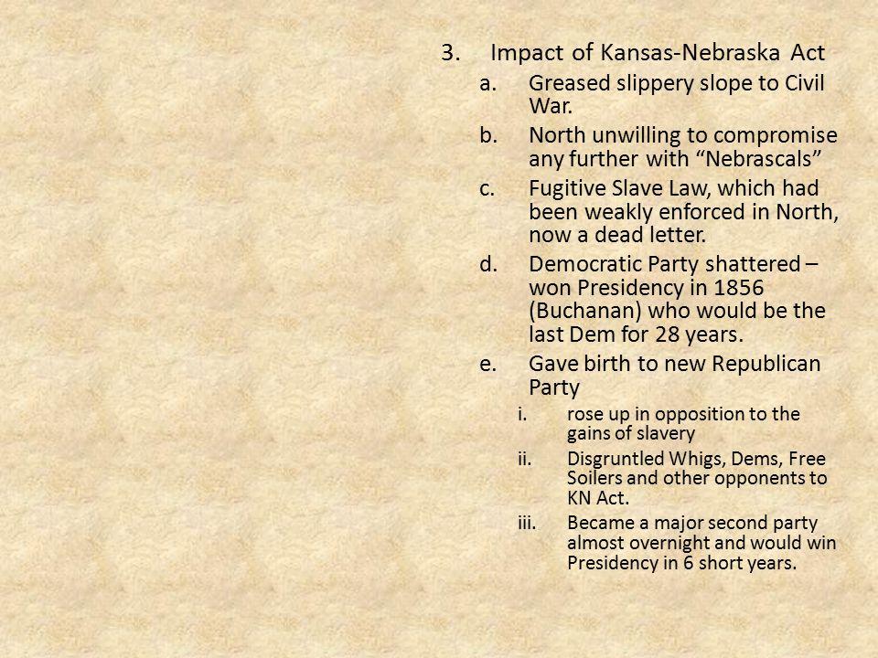 Impact of Kansas-Nebraska Act