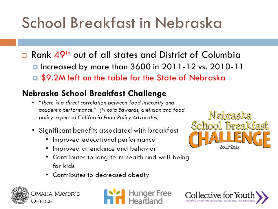 School Breakfast in Nebraska