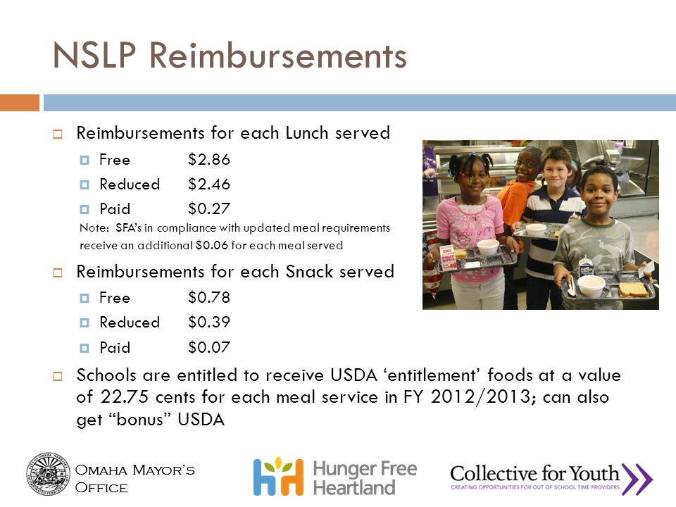 NSLP Reimbursements Reimbursements for each Lunch served