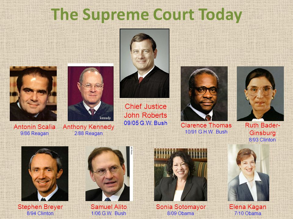 The Supreme Court Today