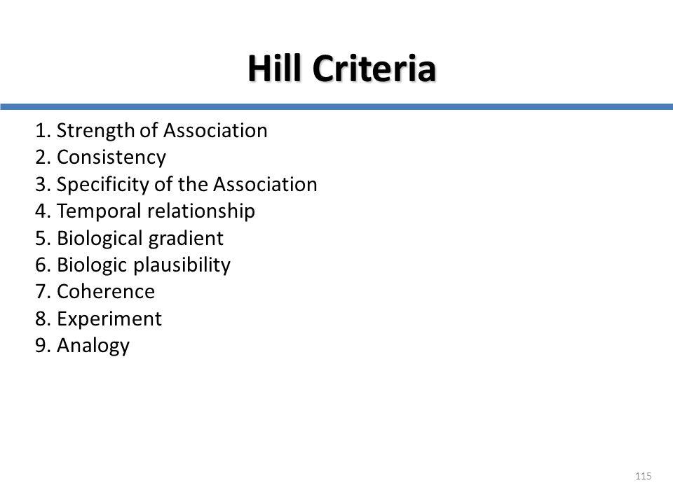 Hill Criteria 1. Strength of Association 2. Consistency