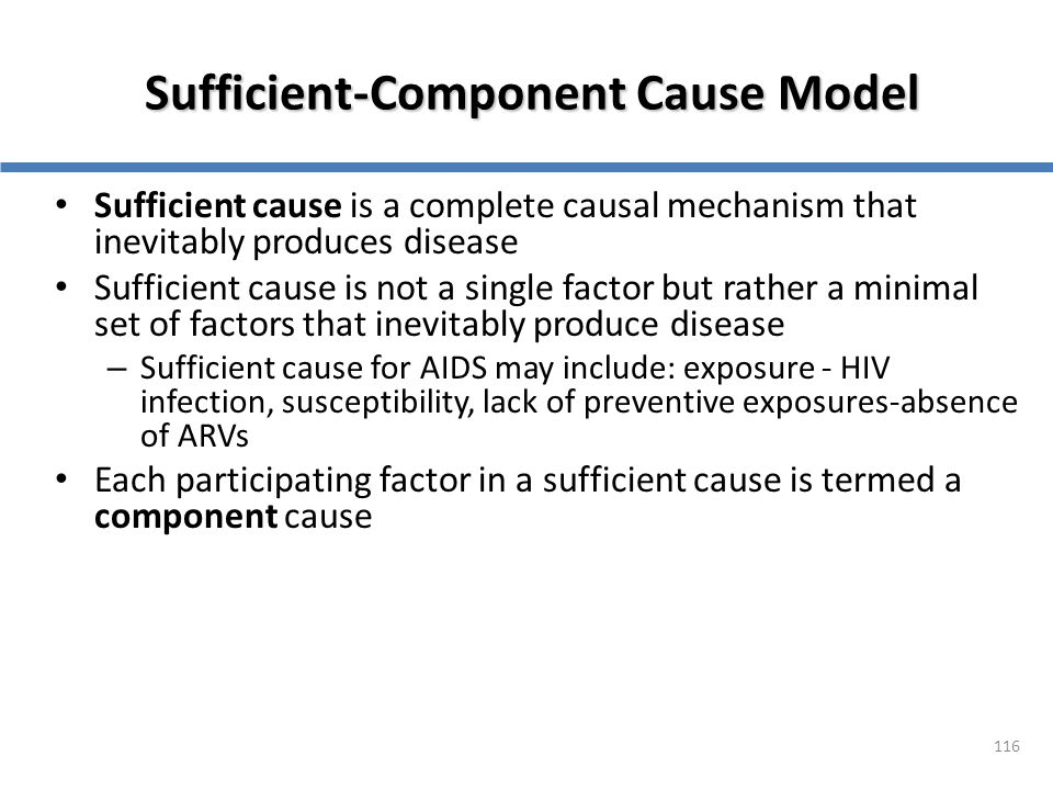Sufficient-Component Cause Model