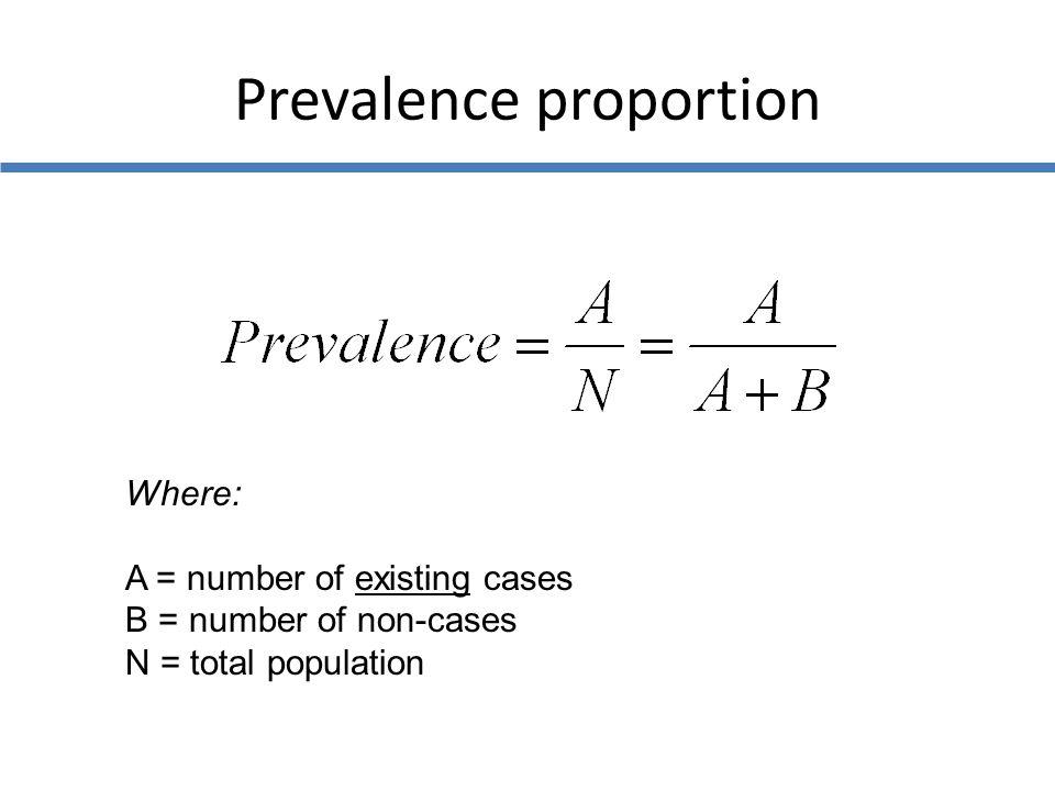 Prevalence proportion