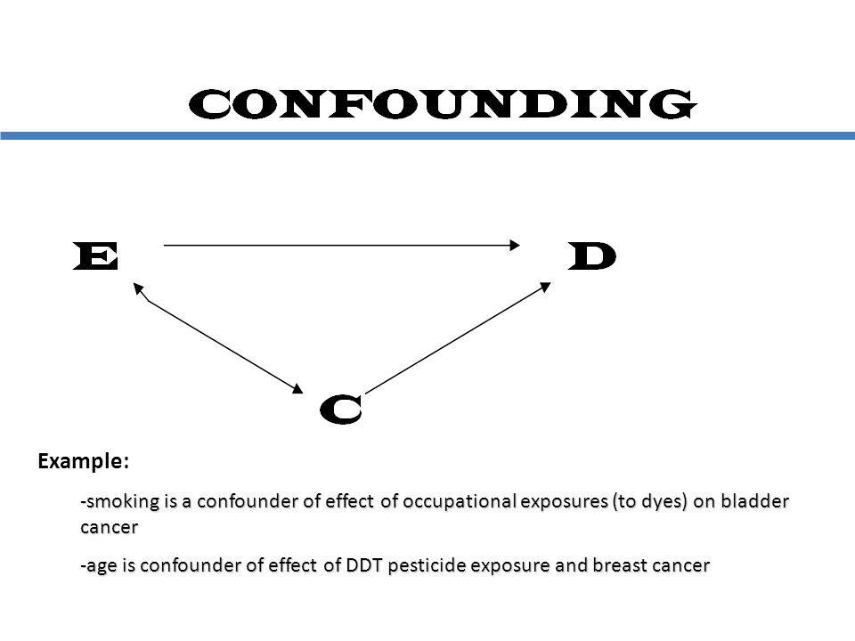 Example: smoking is a confounder of effect of occupational exposures (to dyes) on bladder cancer.