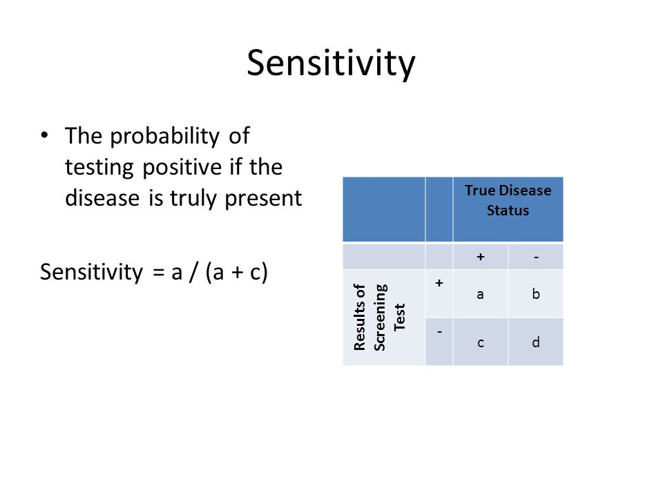 Results of Screening Test