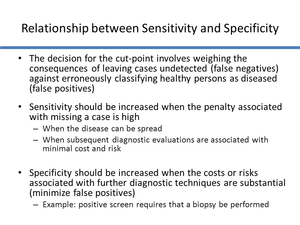 Relationship between Sensitivity and Specificity