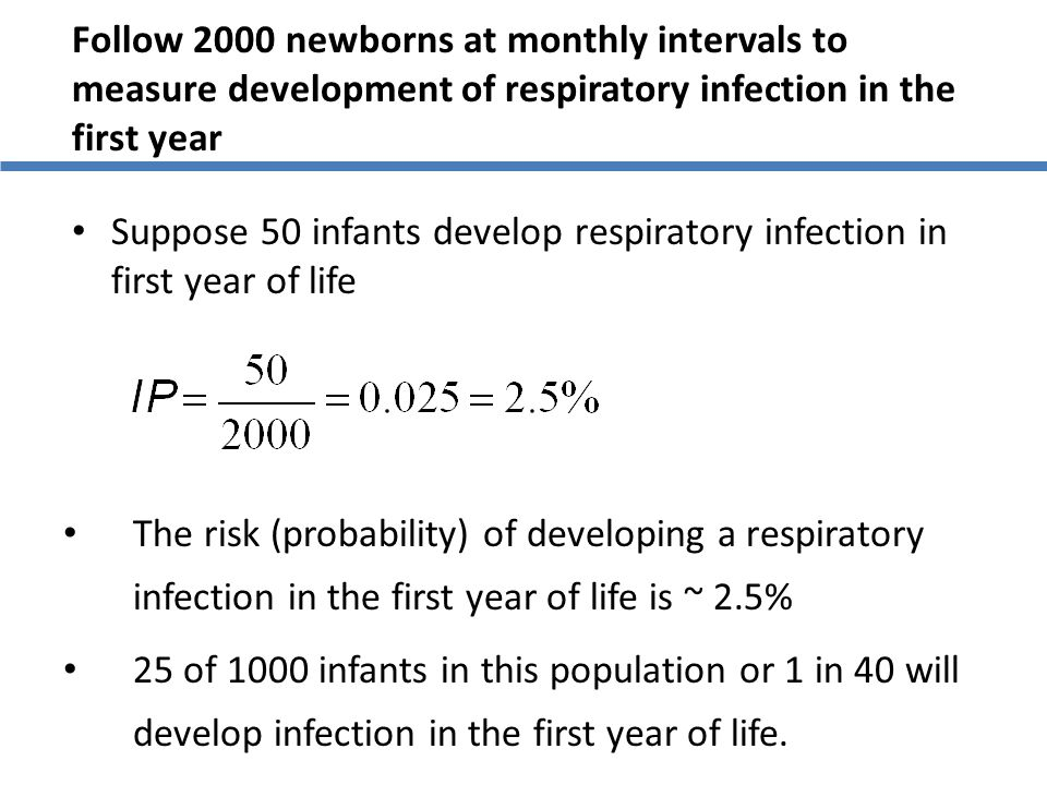 Follow 2000 newborns at monthly intervals to measure development of respiratory infection in the first year