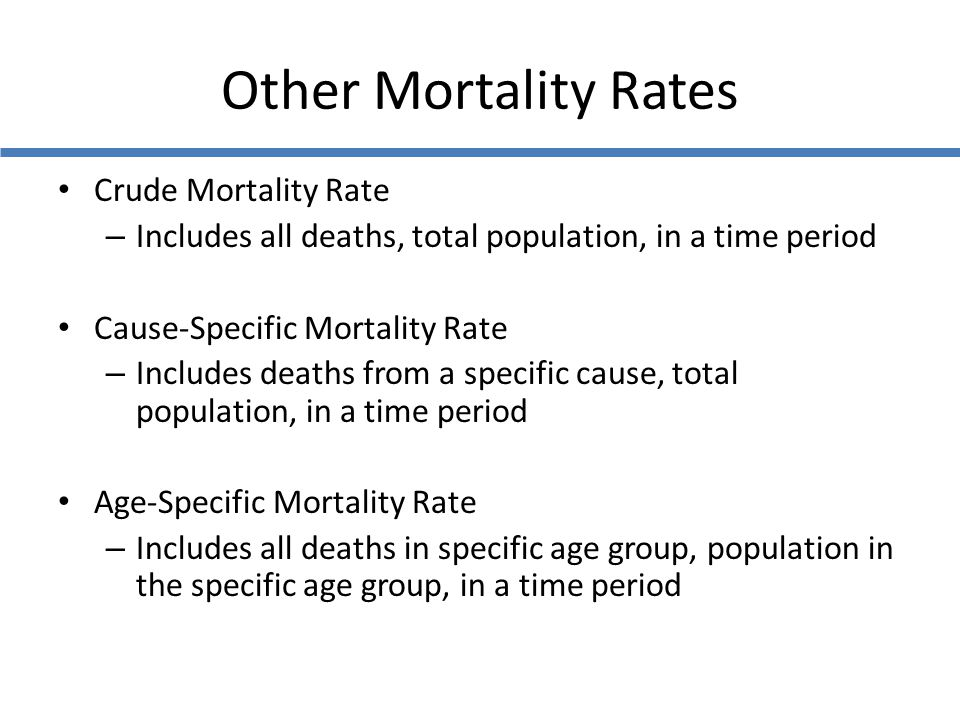 Other Mortality Rates Crude Mortality Rate