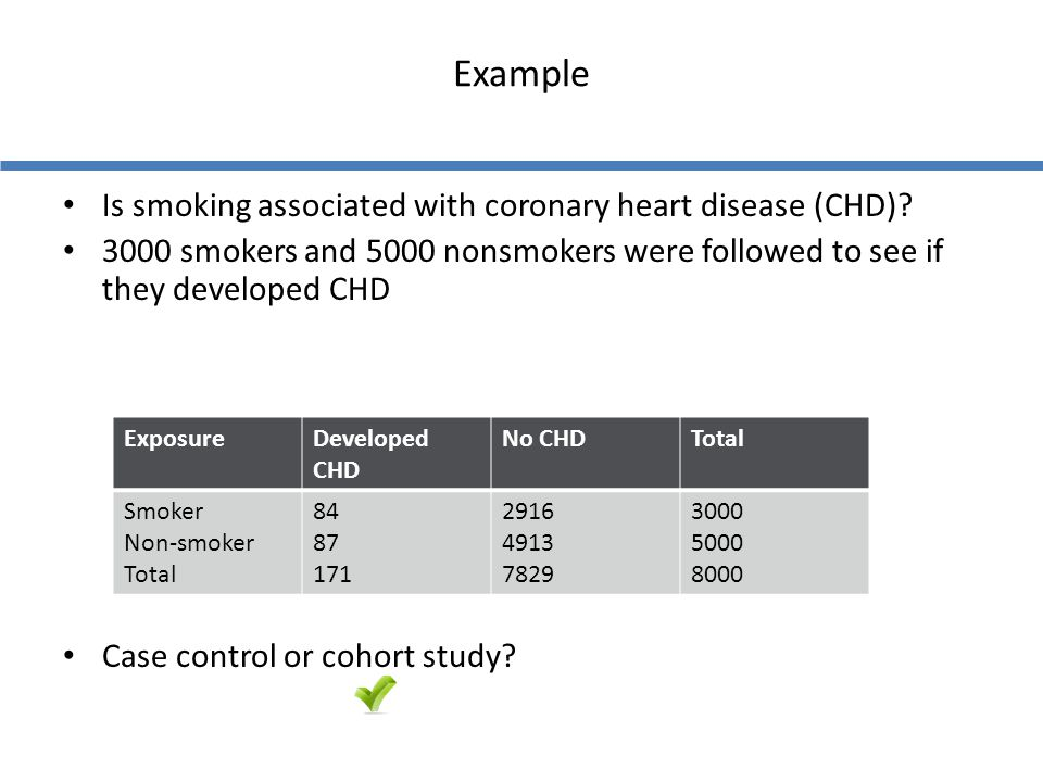 Example Is smoking associated with coronary heart disease (CHD)