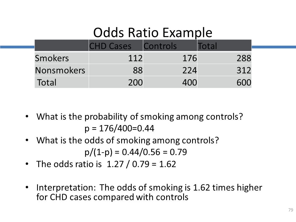 Odds Ratio Example CHD Cases Controls Total Smokers 112 176 288